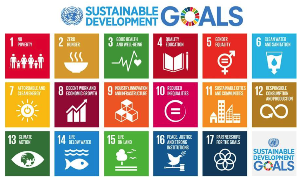 un_sustainability-goals